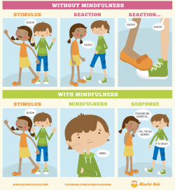 How To Practice Mindfulness With Children - The Essential Guide ...