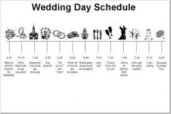 Brunch Wedding Timeline wedding day timeline clipart 75 zales mens ...