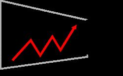 profit-clipart-Profit-Highfive-perspective-Simpletutorials.net ...