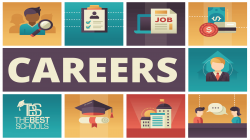 Management Careers - Jobs, Salaries & Education Requirements ...