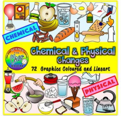 Chemical and Physical Changes Clipart | Iodine test and Baking soda ...