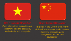 Why do the Chinese, Vietnamese, Japanese, and Korean flags look ...