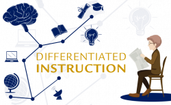 Differentiated Instruction Strategies & Classroom Learning