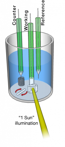 Photoelectrochemistry – Grimmgroup Research