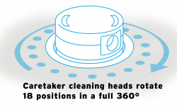 Cleaning Heads - Caretaker