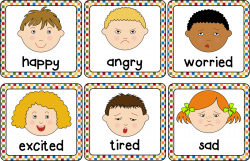 Emotions cards (Helps to understand and describe different emotions ...