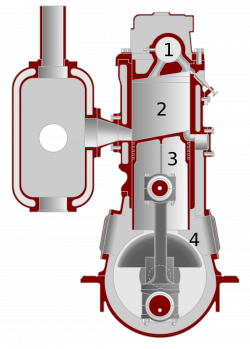 Hot-bulb engine - Wikipedia
