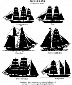 Types of Tall Ship | Good to know | Pinterest | Ships, Boating and ...