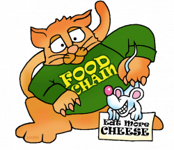 Animals Clip Art by Phillip Martin, Food Chain with Cat and Mouse