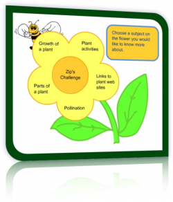 Parts Of A Plant For Kids | Clipart Panda - Free Clipart Images
