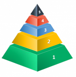 Egyptian pyramids Maslows hierarchy of needs Clip art - Color ...