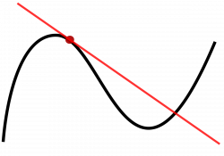 Differential calculus - Wikipedia