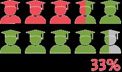 Measured Progress Assessments Insights Blog