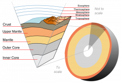 Outline of Earth sciences - Wikipedia