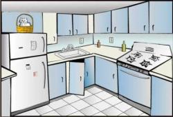 Kitchen Clipart clip art   KITCHEN ♥   Kitchen organization ...