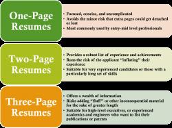 Resume Aesthetics, Font, Margins and Paper Guidelines   Resume Genius