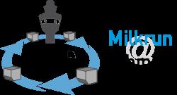 Milkrun - ACN - Air Cargo Netherlands