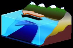 File:Upwelling.svg - Wikipedia