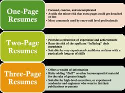 103 Resume Writing Tips and Checklist | Resume Genius