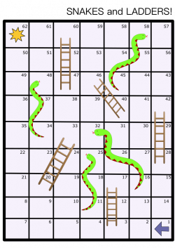 File:Snakes and Ladders - Board Game.svg - Wikimedia Commons