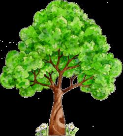 Pin by Naenae Nanny on Tree | Pinterest