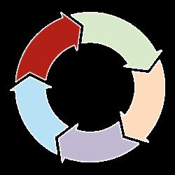 Theory of Change - Memphis Teacher Residency