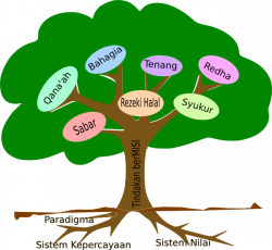 Tree Clip Art at Clker.com - vector clip art online, royalty free ...