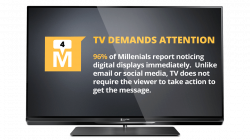 MessagePoint.tv | Message Point Media