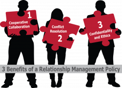 The Value of a Relationship Management Policy - Bentz Whaley Flessner