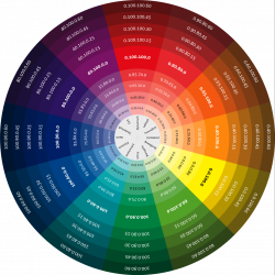 CMYK - A colour model that describes each colour in terms of the ...