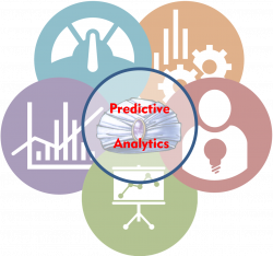 Predictive Analytics becoming a Mainstream Business Tool