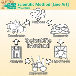 Scientific Method Clip Art: Science Graphics B&W {Glitter Meets Glue}