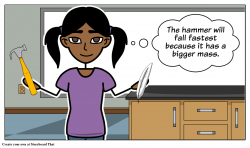 Misconception and Conceptual Understanding in Science
