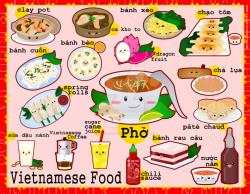 Foodies - Vietnam by panda-penguin on DeviantArt | Comidas de ...