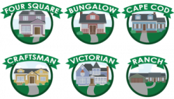 Bungalow, Cottage or Ranch? Know your Portland Home Types!