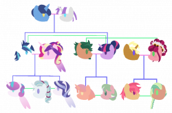 Sparkle Family :Next Gen Tree: by BerryPunchrules on DeviantArt
