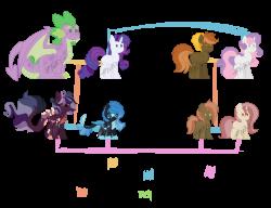 MLP NG - Family Tree's - Rarity's Family by Nazo-no-Akuma on DeviantArt