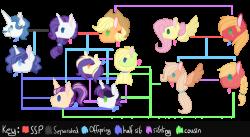 Mlp next gen: Apple family by aquadove on DeviantArt