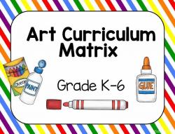 Art Curriculum Template and Guide | Future Teacher. | Art ...