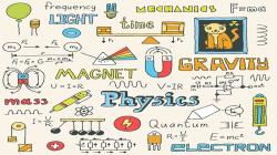 AP Physics 2: Homeschool Curriculum Course - Online Video ...