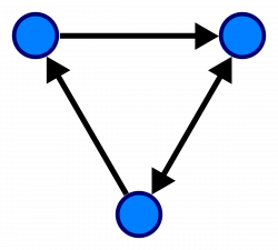 Graph (abstract data type) - Wikipedia
