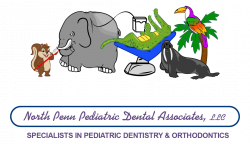 Orthodontic Treatment Lansdale PA, What Is Orthodontics