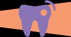 Parsons Center for Pediatric Dentistry & Orthodontics- Fillings