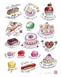 French dessert poster   Art - Illustrations   French ...