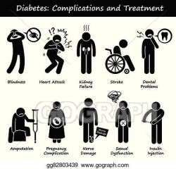 EPS Illustration - Diabetes complications treatment. Vector ...