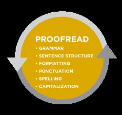 Proofreading | Basic Reading and Writing
