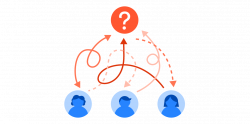 Bad boss, or a case of Leadership Deficit Disorder? - Atlassian Blog