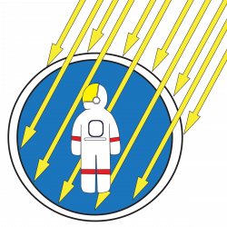 Space Radiation Risks | NASA