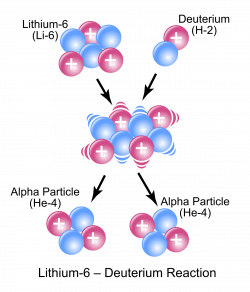 Nuclear reaction - Wikipedia