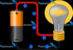 Bienvenue à Info 36!: Current Electricity